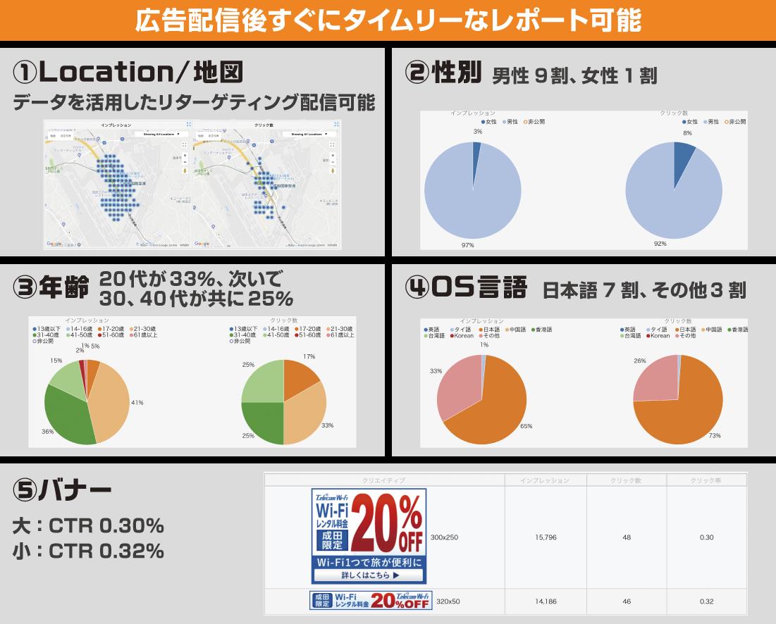 cd-narita-graph2_2