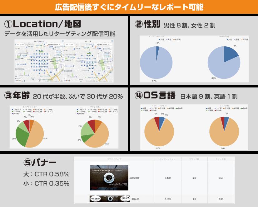 cd-shinjyuku-graph