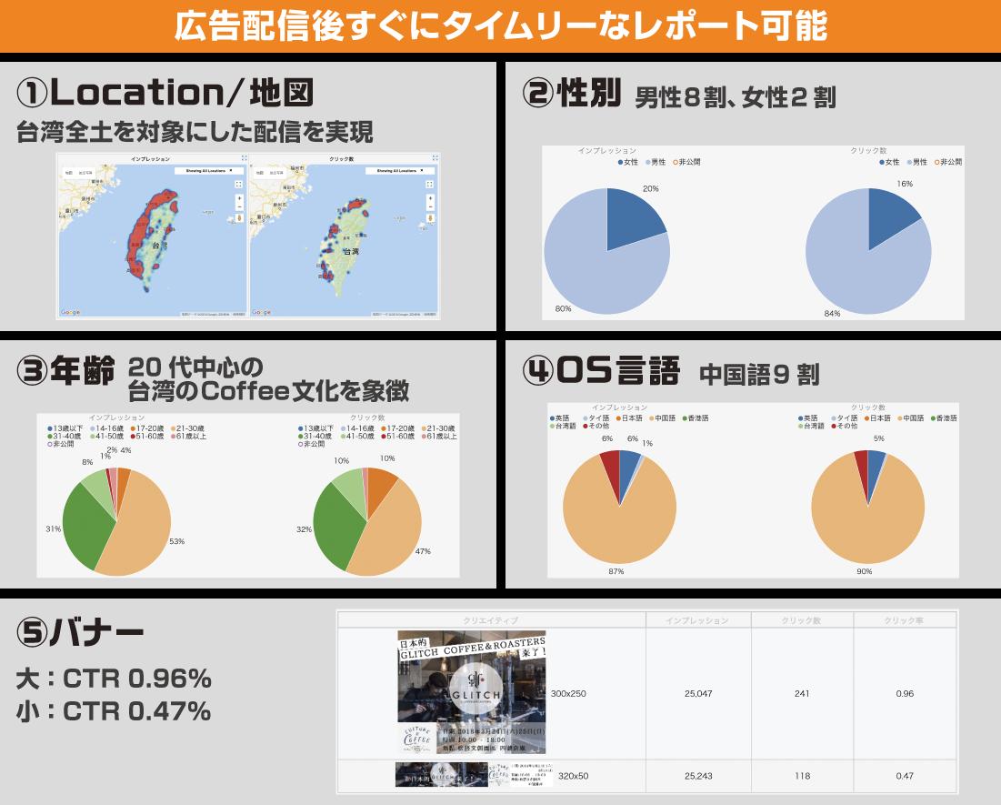 cd-taipei-graph2-1